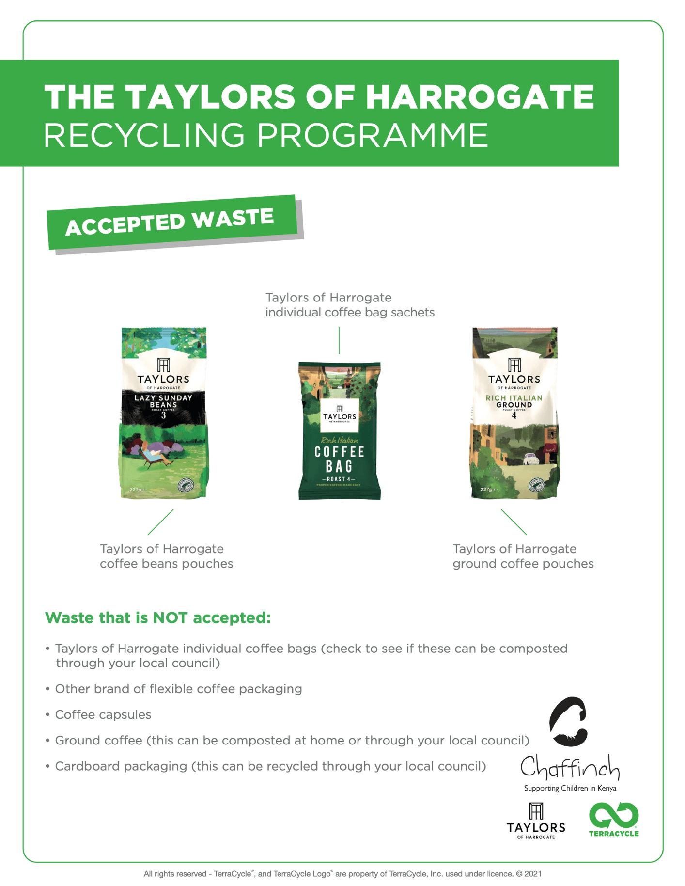 Accepted waste: Taylors of Harrogate coffee pouches and coffee bag sachets.